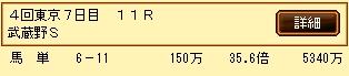 第7S:11月1週 武蔵野S 的中馬券