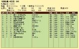 第12S:08月4週 札幌記念 成績