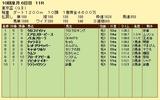 第16S:09月5週 東京盃 成績