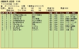 第13S:02月1週 TCK女王盃 成績