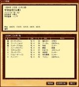 登録@中京記念2