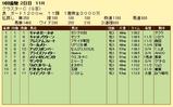 第10S:08月3週 クラスターC 競争成績