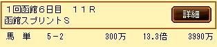 第7S:7月1週 函館スプリントS 的中馬券
