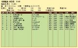 第5S:4月4週 福島牝馬S 競争成績