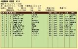 第8S:9月3週 朝日チャレンジC 競争成績