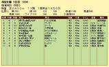第7S:10月2週 泥@クレルヴォワイヤン 競争成績