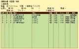 第10S:07月3週 泥@レイダウンソード 競争成績