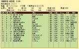 第9S:03月5週 高松宮記念 競争成績