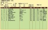 第6S:9月5週 東京盃 競争成績