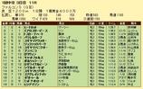 第16S:03月3週 ファルコンS 成績