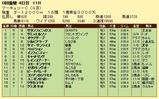 第8S:7月4週 マーキュリーC 競争成績