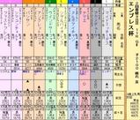 第14S:02月4週 エンプレス杯