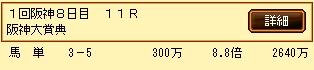 第9S:03月4週 阪神大賞典 的中馬券