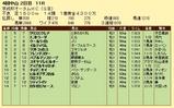 第4S:9月3週 京成杯オータムHC 競争成績