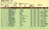 第9S:07月1週 ジャパンダートダービー 競争成績