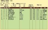 第9S:01月4週 AJCC 競争成績