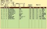 第5S:9月3週 京成杯オータムHC 競争成績