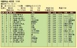 第8S:12月3週 朝日杯FS 競争成績