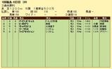 第9S:04月3週 泥@アイランドキッス 競争成績