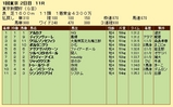 第10S:02月1週 東京新聞杯 競争成績