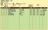 第16S:01月3週 京成杯 成績