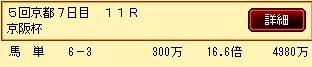 第6S:12月1週 京阪杯 的中馬券