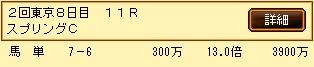 第6S:5月3週 京王杯スプリングC 的中馬券