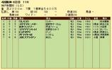 第16S:09月5週 神戸新聞杯 成績
