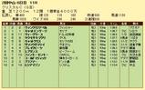 第10S:03月3週 クリスタルC 競争成績