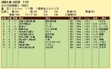 第7S:9月1週 泥@ガルフィム 競争成績