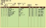 第9S:01月3週 泥@デュファイ 競争成績