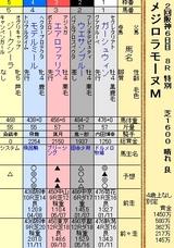 第10S:04月2週 泥@ガーシュウィン