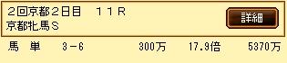 第9S:02月1週 京都牝馬S 的中馬券