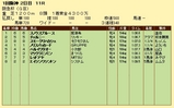 第10S:03月1週 阪急杯 競争成績