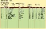 第10S:06月3週 泥@ガーシュウィン 競争成績