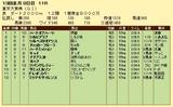 第8S:12月5週 東京大賞典 競争成績