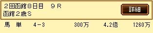 第8S:8月2週 函館2歳S 的中馬券