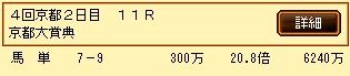 第10S:10月2週 京都大賞典 的中馬券