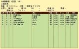 第9S:09月3週 泥@フォルセティ 競争成績