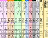 第16S:06月5週 宝塚記念