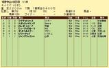 第7S:1月4週 AJCC 競争成績
