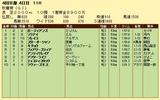 第4S:10月3週 秋華賞 競争成績