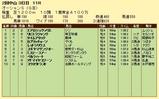 第16S:03月2週 オーシャンS 成績
