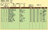 第13S:03月4週 フラワーカップ 成績