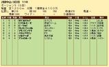 第24S:03月2週 オーシャンS 成績