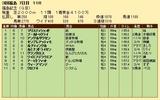 第30S:11月3週 福島記念 成績