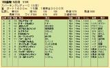 第30S:07月1週 スパーキングレディーC 成績