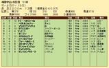 第34S:09月5週 オールカマー 成績
