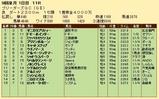 第23S:08月3週 BGC 成績
