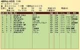 第31S:09月5週 オールカマー 成績